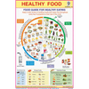 HEALTHY FOOD CHART SIZE 12X18 (INCHS) 300GSM ARTCARD - Indian Book Depot (Map House)