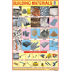 BUILDING MATERIALS CHART SIZE 12X18 (INCHS) 300GSM ARTCARD - Indian Book Depot (Map House)