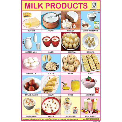 MILK PRODUCTS CHART SIZE 12X18 (INCHS) 300GSM ARTCARD - Indian Book Depot (Map House)