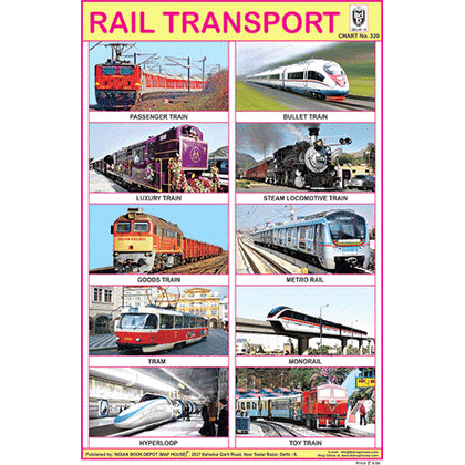 RAIL TRANSPORT CHART SIZE 12X18 (INCHS) 300GSM ARTCARD - Indian Book Depot (Map House)