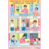 INDIVIDUAL CLEANLINESS CHART SIZE 12X18 (INCHS) 300GSM ARTCARD - Indian Book Depot (Map House)