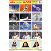 MAN ON THE MOON SIZE 24 X 36 CMS CHART NO. 60 - Indian Book Depot (Map House)
