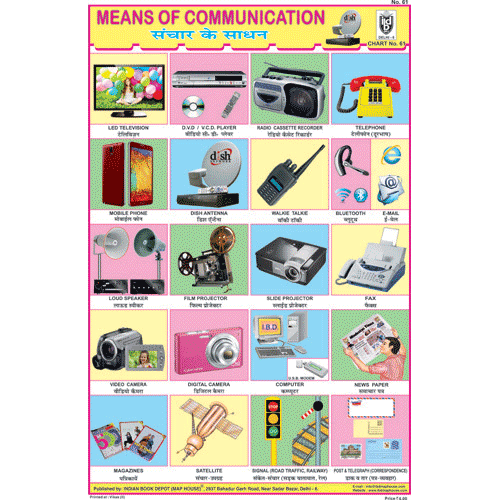 MEANS OF COMMUNICATION CHART SIZE 12X18 (INCHS) 300GSM ARTCARD - Indian Book Depot (Map House)
