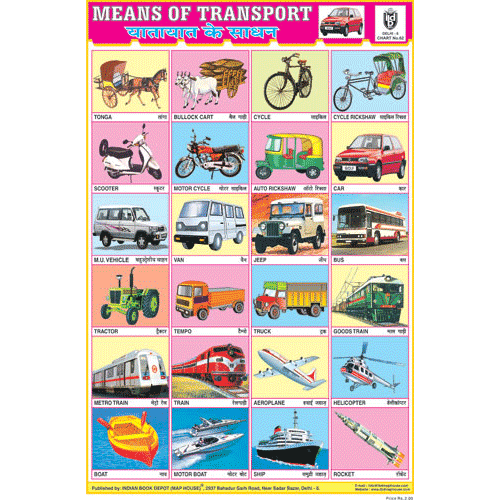 MEANS OF TRANSPORT CHART SIZE 12X18 (INCHS) 300GSM ARTCARD - Indian Book Depot (Map House)
