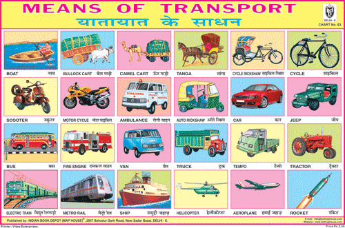 MEANS OF TRANSPORT (24 PHOTOS) SIZE 24 X 36 CMS CHART NO. 63 - Indian Book Depot (Map House)