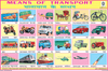 MEANS OF TRANSPORT (24 PHOTOS) CHART SIZE 12X18 (INCHS) 300GSM ARTCARD - Indian Book Depot (Map House)