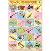 MUSICAL INSTRUMENTS SIZE 24 X 36 CMS CHART NO. 66 - Indian Book Depot (Map House)