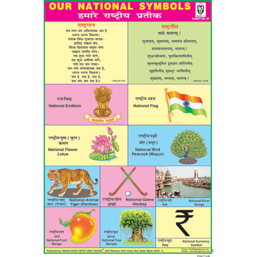 NATIONAL SYMBOLS CHART SIZE 12X18 (INCHS) 300GSM ARTCARD - Indian Book Depot (Map House)