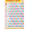 NUMERICAL CHART (1 100) SIZE 24 X 36 CMS CHART NO. 68 - Indian Book Depot (Map House)