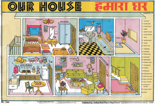 OUR HOUSE CHART SIZE 12X18 (INCHS) 300GSM ARTCARD - Indian Book Depot (Map House)