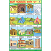 OUR HOUSES (DIFFERENT TYPE OF HOUSES) CHART SIZE 12X18 (INCHS) 300GSM ARTCARD - Indian Book Depot (Map House)