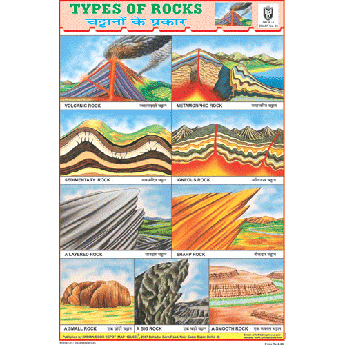 ROCKS CHART SIZE 24 X 36 CMS CHART NO. 84 - Indian Book Depot (Map House)