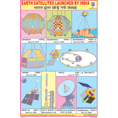 SATELLITES OF INDIA CHART SIZE 12X18 (INCHS) 300GSM ARTCARD