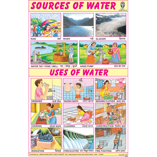 SOURCES OF WATER/USES OF WATER SIZE 24 X 36 CMS CHART NO. 92 - Indian Book Depot (Map House)