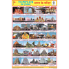 TEMPLE OF INDIA CHART SIZE 12X18 (INCHS) 300GSM ARTCARD