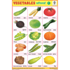VEGETABLES CHART NO.1 CHART SIZE 12X18 (INCHS) 300GSM ARTCARD