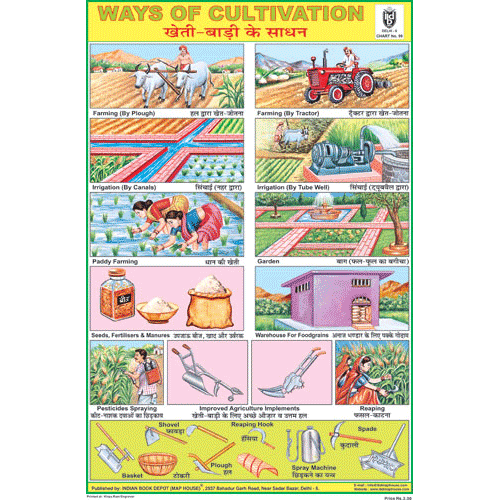 WAYS OF CULTIVATION CHART SIZE 12X18 (INCHS) 300GSM ARTCARD