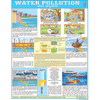 WATER POLLUTION CHART SIZE 45 X 57 CMS - Indian Book Depot (Map House)