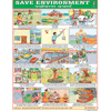SAVE ENVIRONMENT CHART SIZE 45 X 57 CMS - Indian Book Depot (Map House)