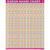 BARAH KHADI CHART (ENGLISH) CHART SIZE 45 X 57 CMS - Indian Book Depot (Map House)