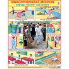 SWACCH BHARAT MISSION CHART SIZE 45 X 57 CMS - Indian Book Depot (Map House)