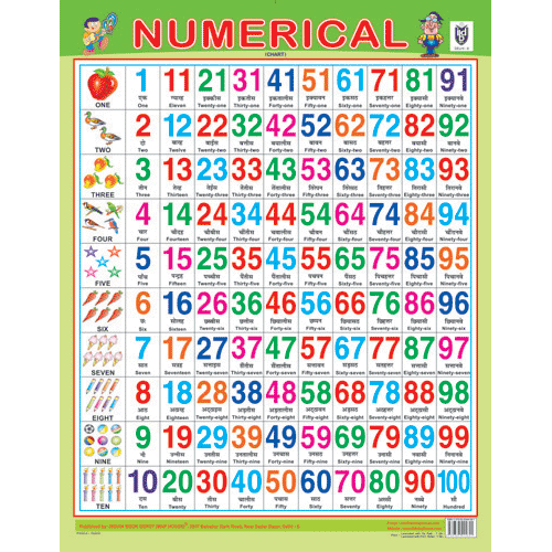 NUMERICAL CHART CHART SIZE 45 X 57 CMS - Indian Book Depot (Map House)