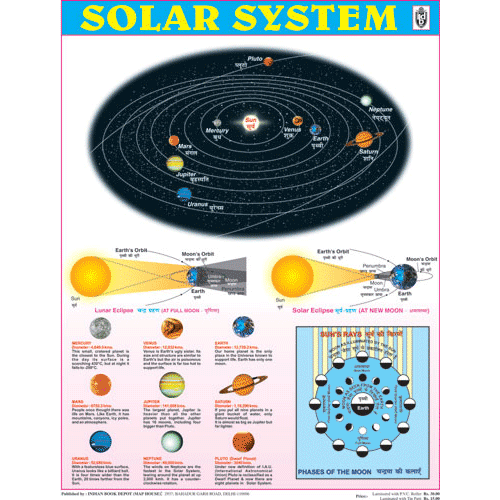 SOLAR SYSTEM CHART SIZE 45 X 57 CMS - Indian Book Depot (Map House)