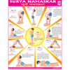 SURYA NAMASKAR CHART SIZE 45 X 57 CMS - Indian Book Depot (Map House)