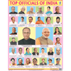 TOP OFFICIALS OF INDIA CHART SIZE 45 X 57 CMS - Indian Book Depot (Map House)