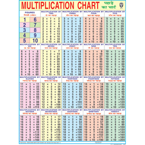 MULTIPLICATION (ENGLISH) CHART SIZE 45 X 57 CMS - Indian Book Depot (Map House)