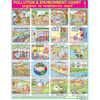 POLLUTION & EVNIRONMENT CHART SIZE 45 X 57 CMS - Indian Book Depot (Map House)