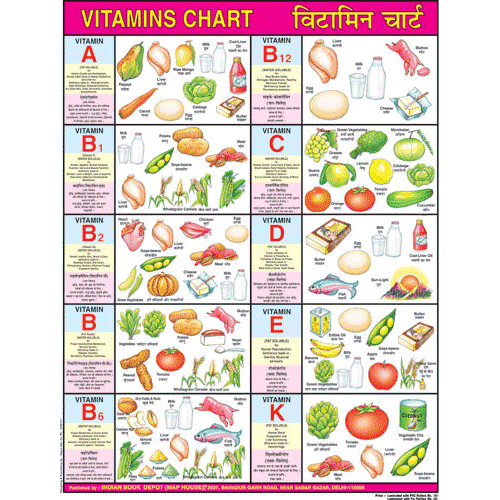 VITAMINS CHART SIZE 45 X 57 CMS - Indian Book Depot (Map House)