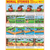 MORAL STOIRES PART   2 CHART SIZE 45 X 57 CMS - Indian Book Depot (Map House)