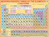 MODERN PERIODIC TABLE CHART SIZE 45 X 57 CMS - Indian Book Depot (Map House)