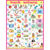 NEPALESE ALPHABET CHART SIZE 45 X 57 CMS - Indian Book Depot (Map House)
