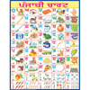 PUNJABI ALPHABET CHART SIZE 45 X 57 CMS - Indian Book Depot (Map House)