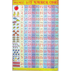 COUNTING IN BENGALI CHART SIZE 50 X 75 CMS - Indian Book Depot (Map House)