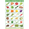VEGETABLES CHART SIZE 50 X 75 CMS - Indian Book Depot (Map House)