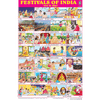 FESTIVALS OF INDIA CHART SIZE 50 X 75 CMS - Indian Book Depot (Map House)