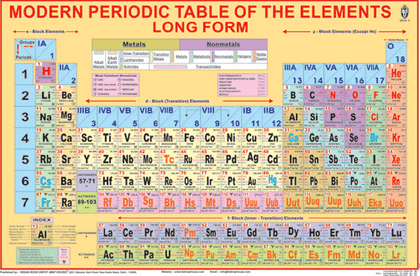 MODERN PERIODIC TABLE CHART SIZE 50 X 75 CMS - Indian Book Depot (Map House)