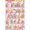 PEOPLE OF INDIA CHART SIZE 50 X 75 CMS - Indian Book Depot (Map House)
