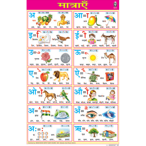 MATARAYE CHART SIZE 50 X 75 CMS - Indian Book Depot (Map House)