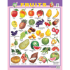 FRUITS CHART SIZE 55 X 70 CMS - Indian Book Depot (Map House)