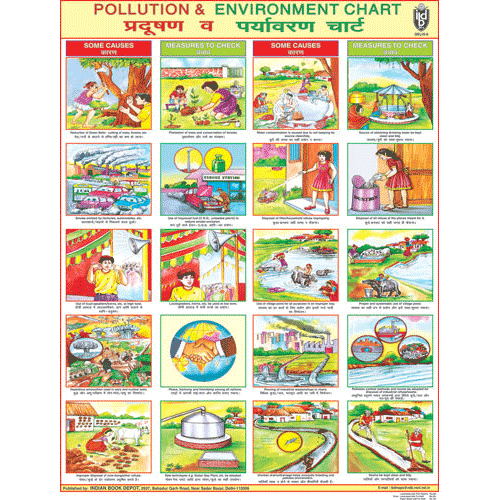 POLLUTION & ENVIRONMENT CHART SIZE 55 X 70 CMS - Indian Book Depot (Map House)