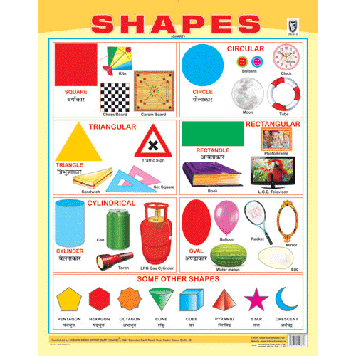 SHAPES CHART SIZE 55 X 70 CMS - Indian Book Depot (Map House)