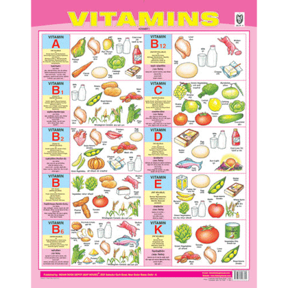 VITAMINS CHART SIZE 55 X 70 CMS - Indian Book Depot (Map House)