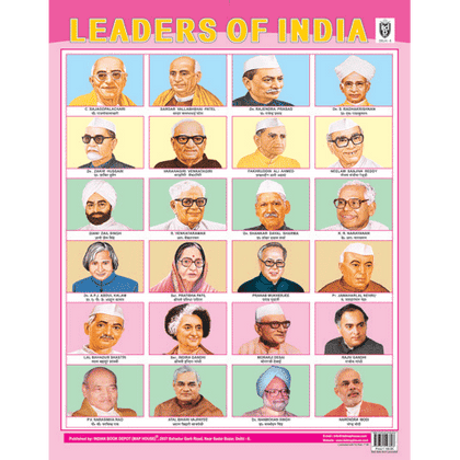 LEADERS OF INDIA CHART SIZE 55 X 70 CMS - Indian Book Depot (Map House)