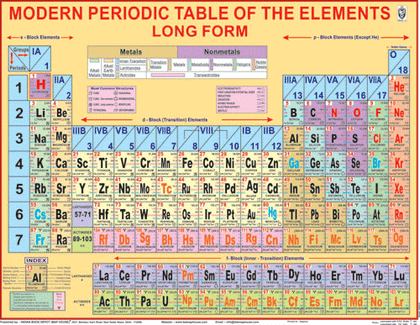 MODERN PERIODIC TABLE OF THE ELEMENTS CHART SIZE 55 X 70 CMS - Indian Book Depot (Map House)