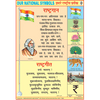 OUR NATIONAL SYMBOLS CHART SIZE 70 X 100 CMS - Indian Book Depot (Map House)
