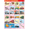 MEANS OF TRANSPORT CHART SIZE 70 X 100 CMS - Indian Book Depot (Map House)